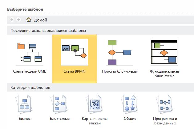 Создание BPMN диаграмм.Выбор типа шаблона