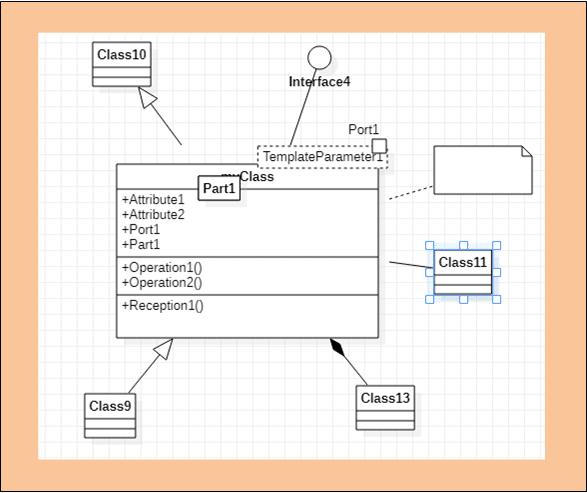 Построение UML диаграмм путем нажатия на кнопки окружения
